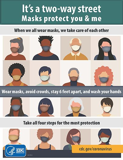 Masks Protect You & Me Graphic