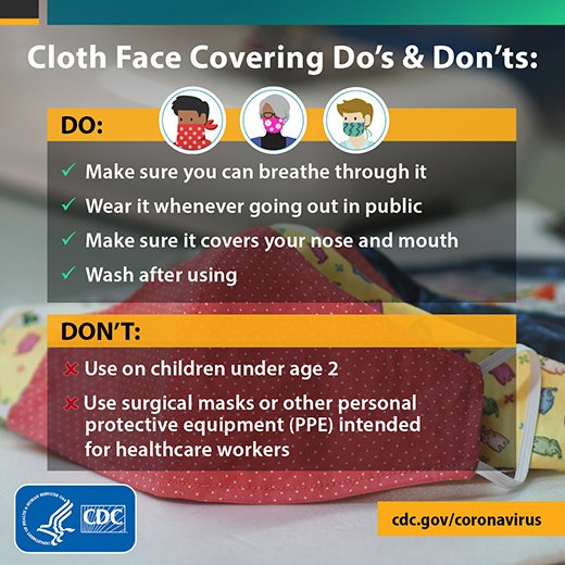 Graphic for Cloth Face Covering Do's and Don'ts