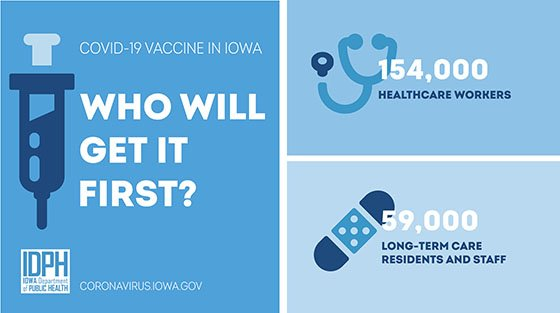 Graphic: Who Will Get the COVID-19 Vaccine First in Iowa?
