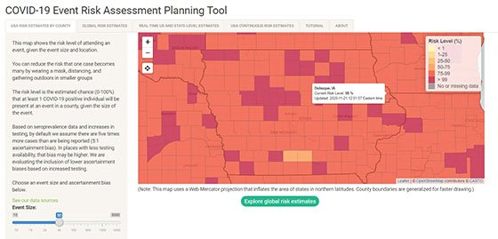 Graphic from COVID-19 Risk Assessment Planning Tool