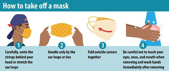 """""""How to Take Off a Mask"""" Graphic"""