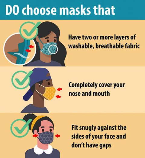 Graphic for Proper Mask Use