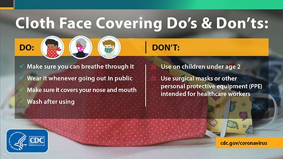 Cloth Face Coverings Info Graphic