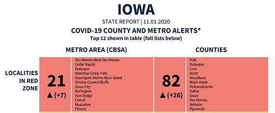 Graphic from White House Coronavirus Task Force Report