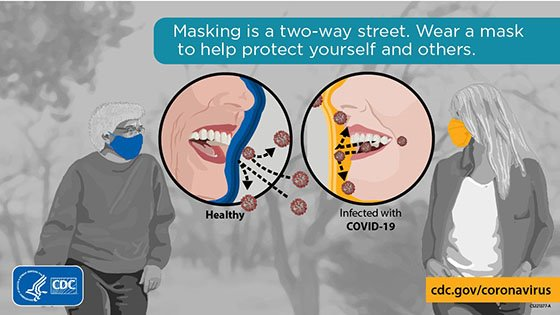 """""""Masking is a Two-Way Street"""" Graphic"""