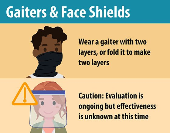 Graphic for Cloth Face Covering Do's & Don'ts