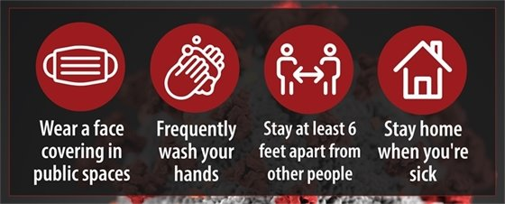 Graphic of Basic Tips for COVID-19 Mitigation