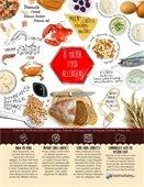 8 Major Food Allergens