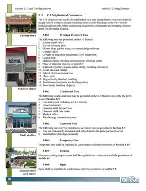 Unifed Development Code C-1 Neighborhood Commercial_Page_1.jpg