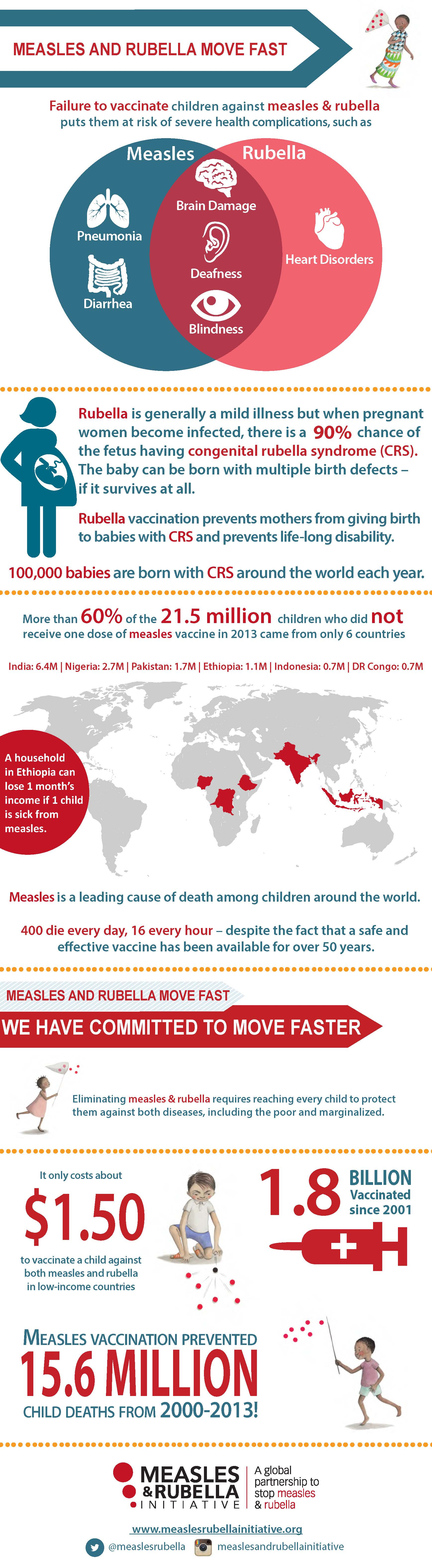 measles2015-infographic