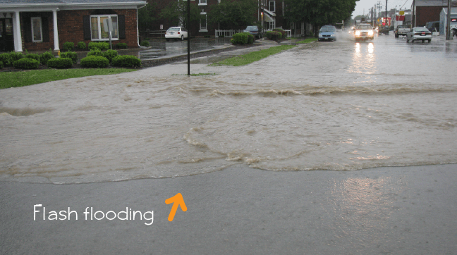 What is a Flash Flood? | Dubuque, IA - Official Website