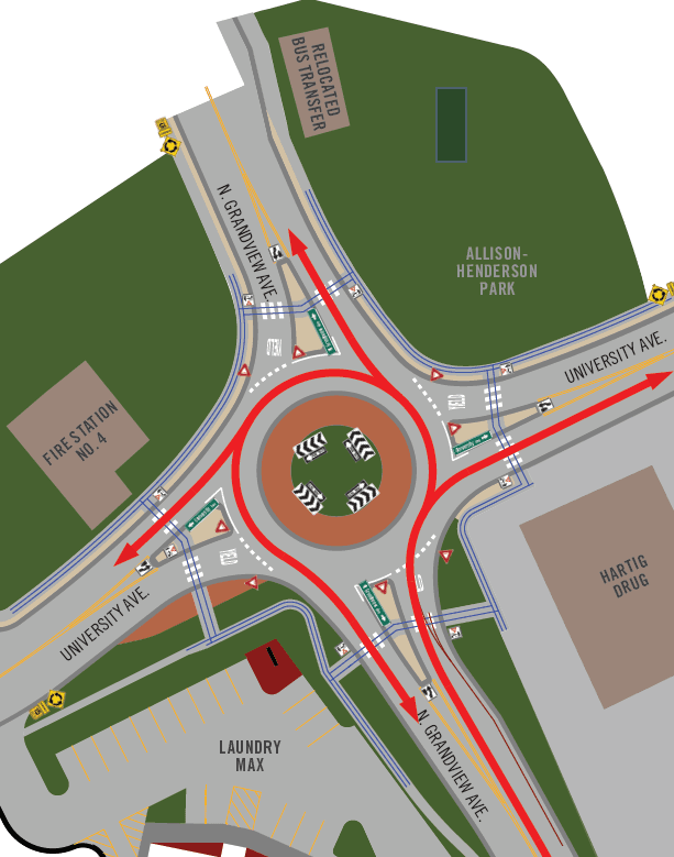 Roundabout labeled