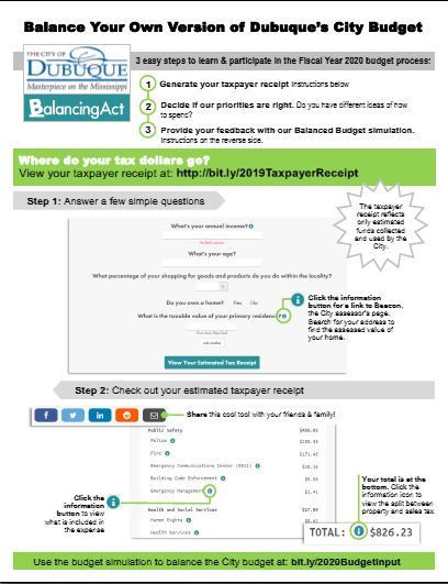 Balancing Act Taxpayer Receipt Tips Page 1